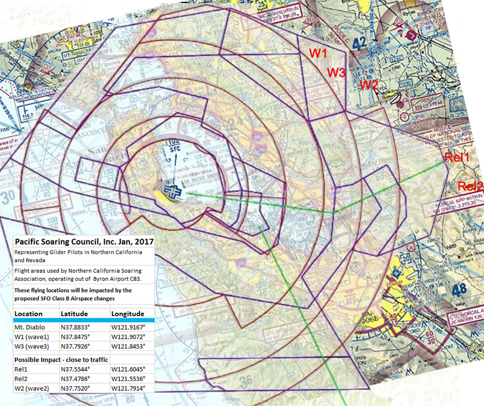 Proposed Sfo Class B Impact On Glider Operations